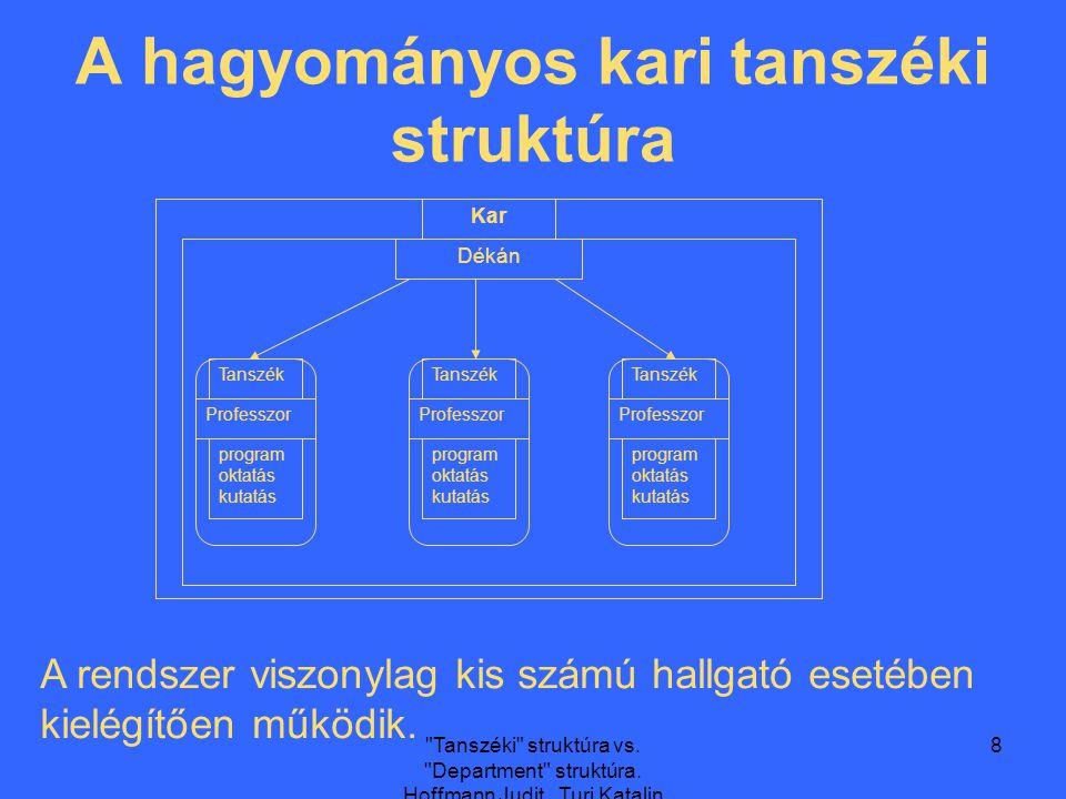Tanszéki struktúra vs. Department struktúra.