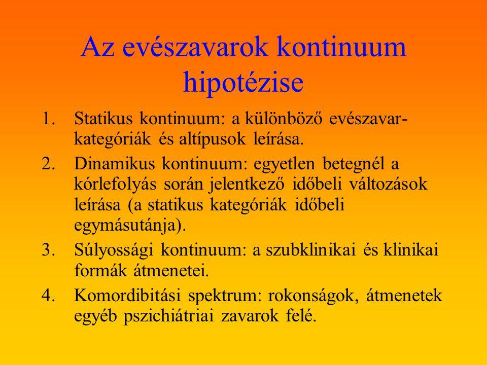 Az evészavarok kontinuum hipotézise 1.Statikus kontinuum: a különböző evészavar- kategóriák és altípusok leírása. 2.Dinamikus kontinuum: egyetlen bete