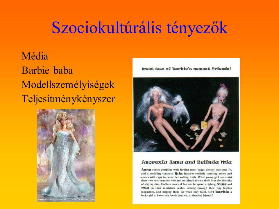 Szociokultúrális tényezők Média Barbie baba Modellszemélyiségek Teljesítménykényszer