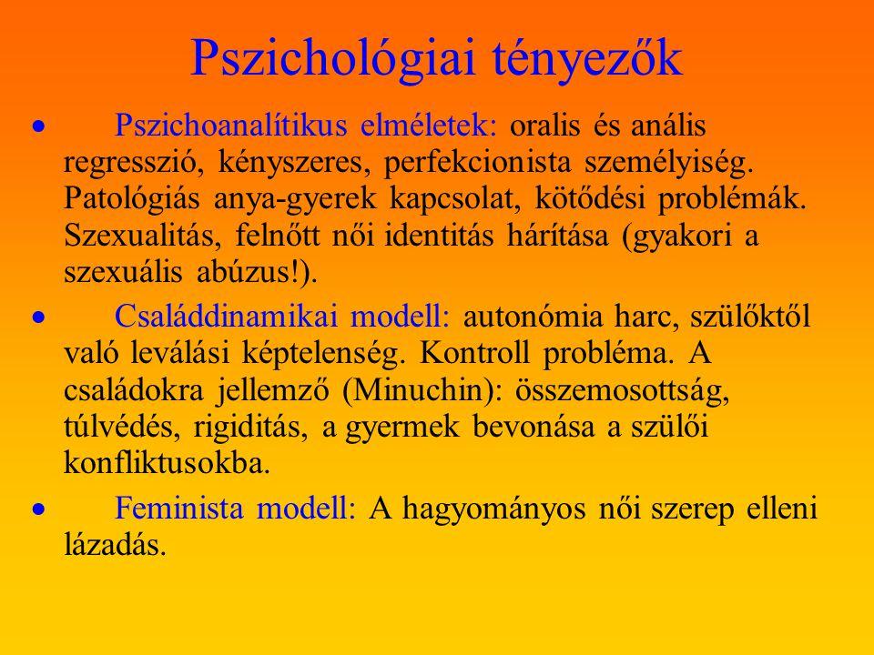 Pszichológiai tényezők  Pszichoanalítikus elméletek: oralis és anális regresszió, kényszeres, perfekcionista személyiség. Patológiás anya-gyerek kapc