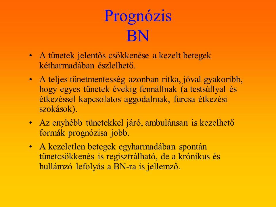 Prognózis BN A tünetek jelentős csökkenése a kezelt betegek kétharmadában észlelhető. A teljes tünetmentesség azonban ritka, jóval gyakoribb, hogy egy