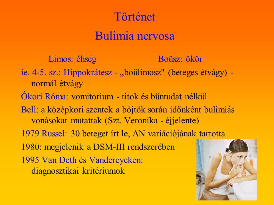 """Történet Bulimia nervosa Limos: éhségBoüsz: ökör ie. 4-5. sz.: Hippokrátesz - """"boülimosz"""