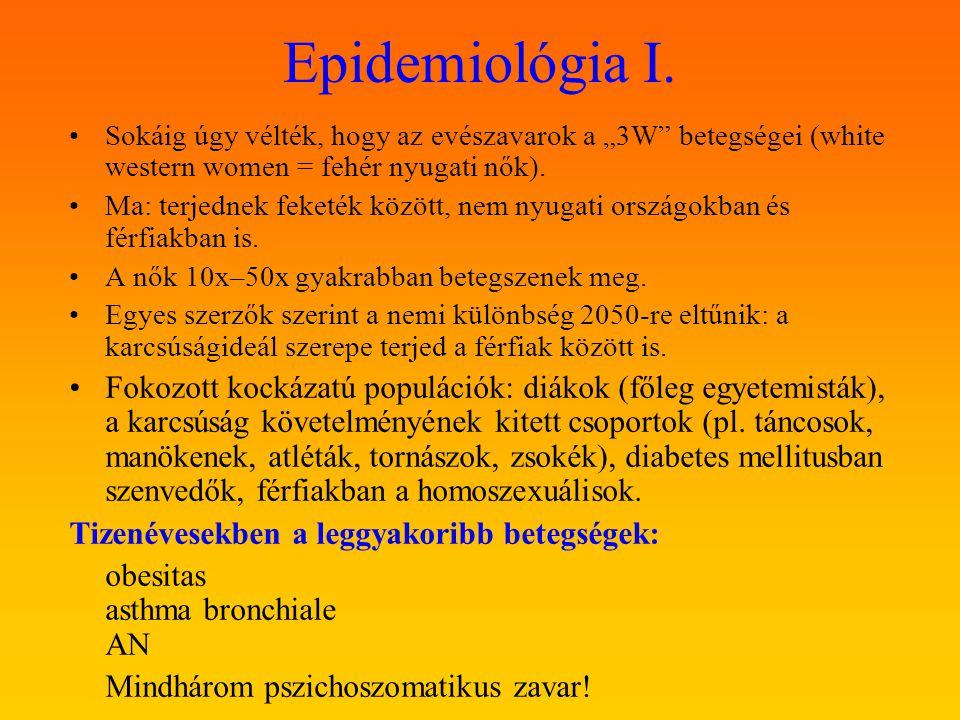 Epidemiológia II.Pontprevalencia fiatal (18-35 éves) nők között: 1-4%.