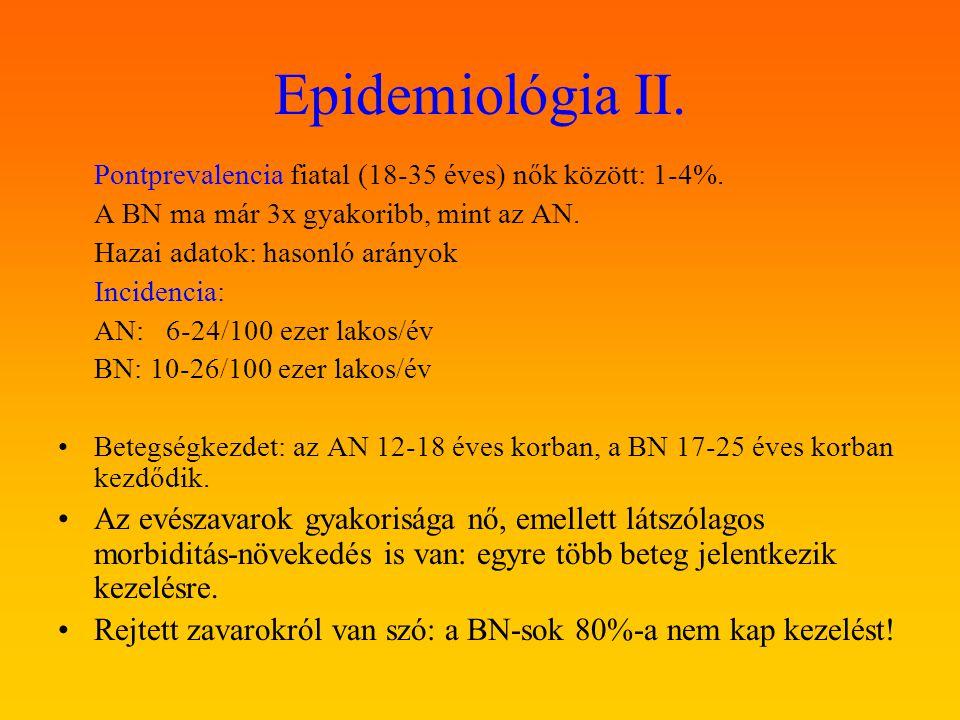 Epidemiológia II. Pontprevalencia fiatal (18-35 éves) nők között: 1-4%. A BN ma már 3x gyakoribb, mint az AN. Hazai adatok: hasonló arányok Incidencia