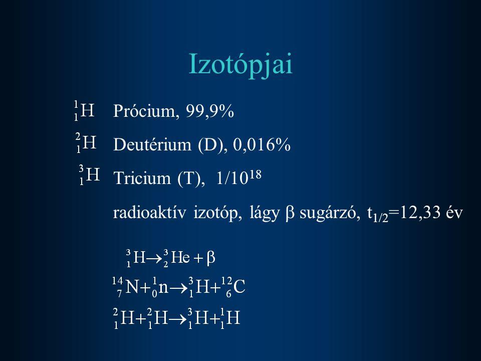 A hidrogén előfordulási formái H, H 2, H 3 Izotópjai: H, D, T Orto- és parahidrogén A hidrogén ionos formái: H +, H -, H 2 +, H 3 +, H n + 1 elektron leadásával és felvételével is ionná alakul.