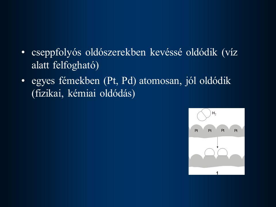 cseppfolyós oldószerekben kevéssé oldódik (víz alatt felfogható) egyes fémekben (Pt, Pd) atomosan, jól oldódik (fizikai, kémiai oldódás)