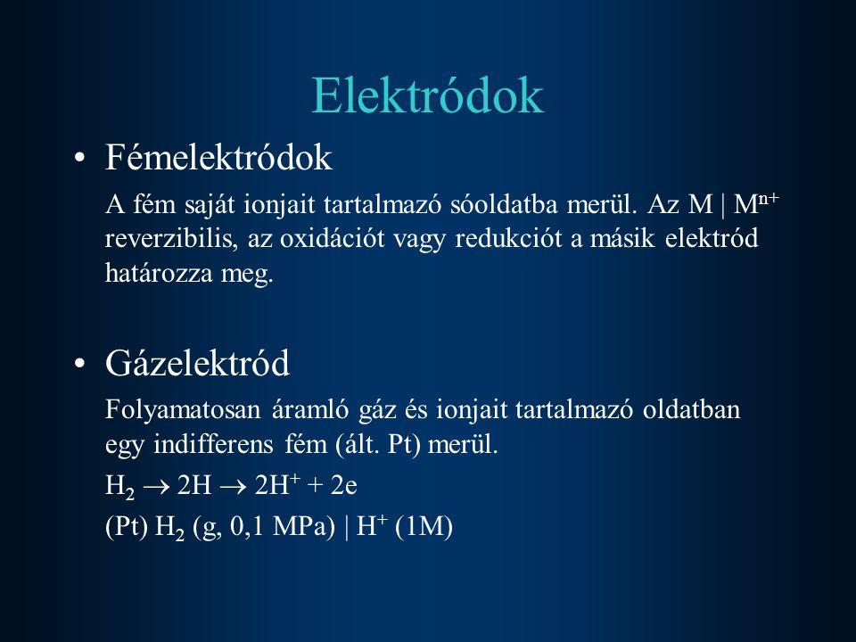 Elektródok Fémelektródok A fém saját ionjait tartalmazó sóoldatba merül. Az M  M n+ reverzibilis, az oxidációt vagy redukciót a másik elektród határo