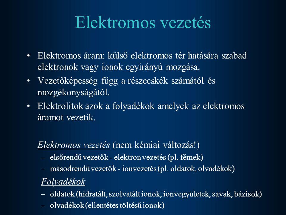 Elektromos vezetés Elektromos áram: külső elektromos tér hatására szabad elektronok vagy ionok egyirányú mozgása. Vezetőképesség függ a részecskék szá