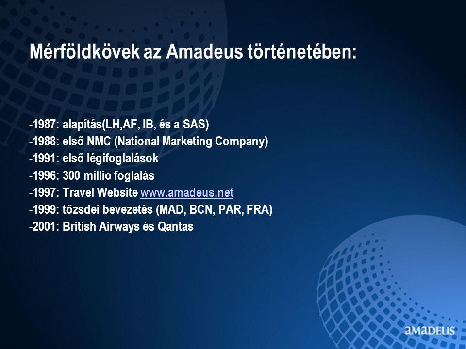 Mérföldkövek az Amadeus történetében: -1987: alapítás(LH,AF, IB, és a SAS) -1988: első NMC (National Marketing Company) -1991: első légifoglalások -1996: 300 millio foglalás -1997: Travel Website www.amadeus.netwww.amadeus.net -1999: tőzsdei bevezetés (MAD, BCN, PAR, FRA) -2001: British Airways és Qantas