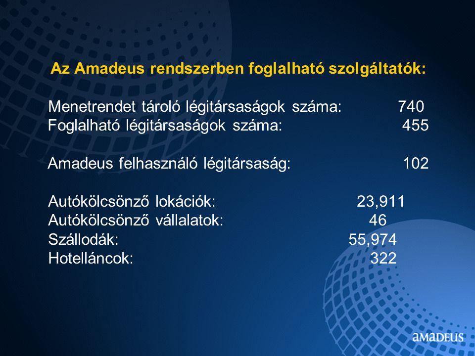 Az Amadeus rendszerben foglalható szolgáltatók: Menetrendet tároló légitársaságok száma: 740 Foglalható légitársaságok száma: 455 Amadeus felhasználó légitársaság: 102 Autókölcsönző lokációk: 23,911 Autókölcsönző vállalatok: 46 Szállodák: 55,974 Hotelláncok: 322