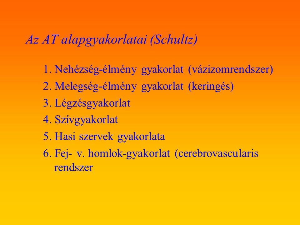 Az AT alapgyakorlatai (Schultz) 1. Nehézség-élmény gyakorlat (vázizomrendszer) 2. Melegség-élmény gyakorlat (keringés) 3. Légzésgyakorlat 4. Szívgyako