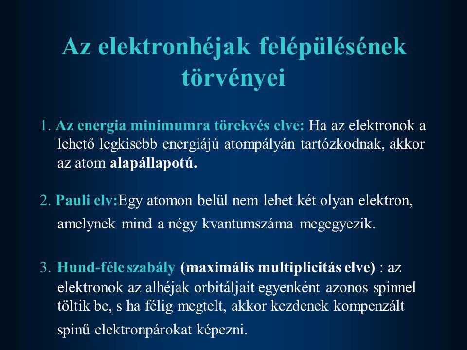 Az elektronhéjak felépülésének törvényei 1.