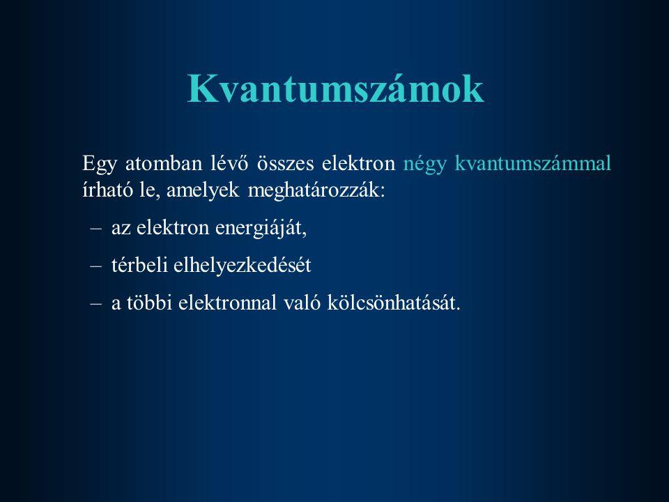 Kvantumszámok Egy atomban lévő összes elektron négy kvantumszámmal írható le, amelyek meghatározzák: –az elektron energiáját, –térbeli elhelyezkedését –a többi elektronnal való kölcsönhatását.