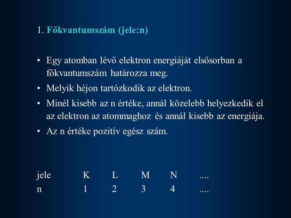 1. Főkvantumszám (jele:n) Egy atomban lévő elektron energiáját elsősorban a főkvantumszám határozza meg. Melyik héjon tartózkodik az elektron. Minél k