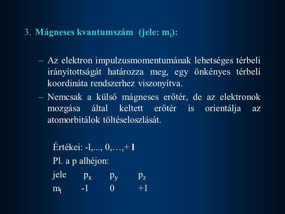 3.Mágneses kvantumszám (jele: m l ): –Az elektron impulzusmomentumának lehetséges térbeli irányítottságát határozza meg, egy önkényes térbeli koordináta rendszerhez viszonyítva.