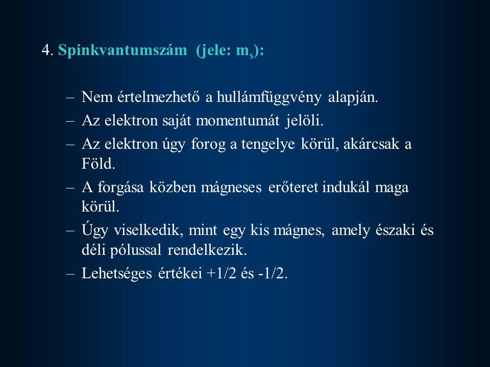 4.Spinkvantumszám (jele: m s ): –Nem értelmezhető a hullámfüggvény alapján.