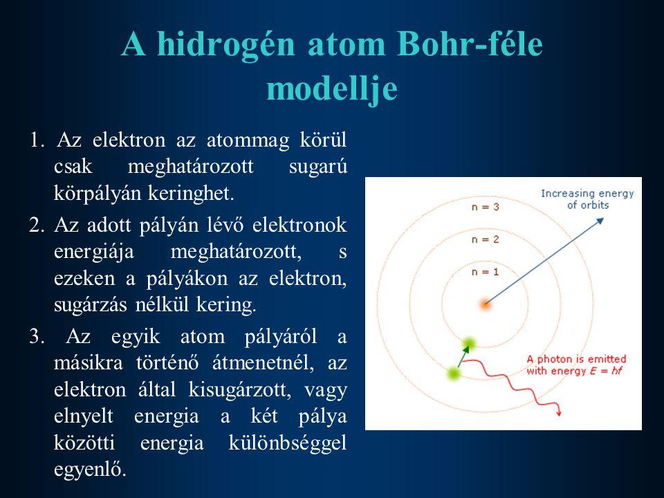 A hidrogén atom Bohr-féle modellje 1.