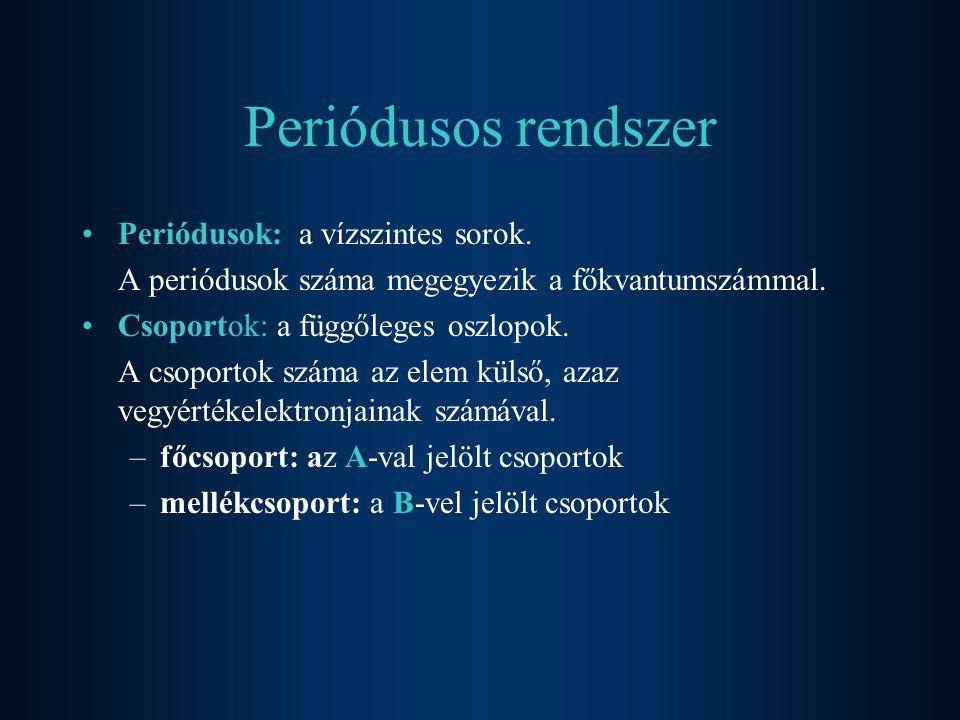 Periódusos rendszer Periódusok: a vízszintes sorok.