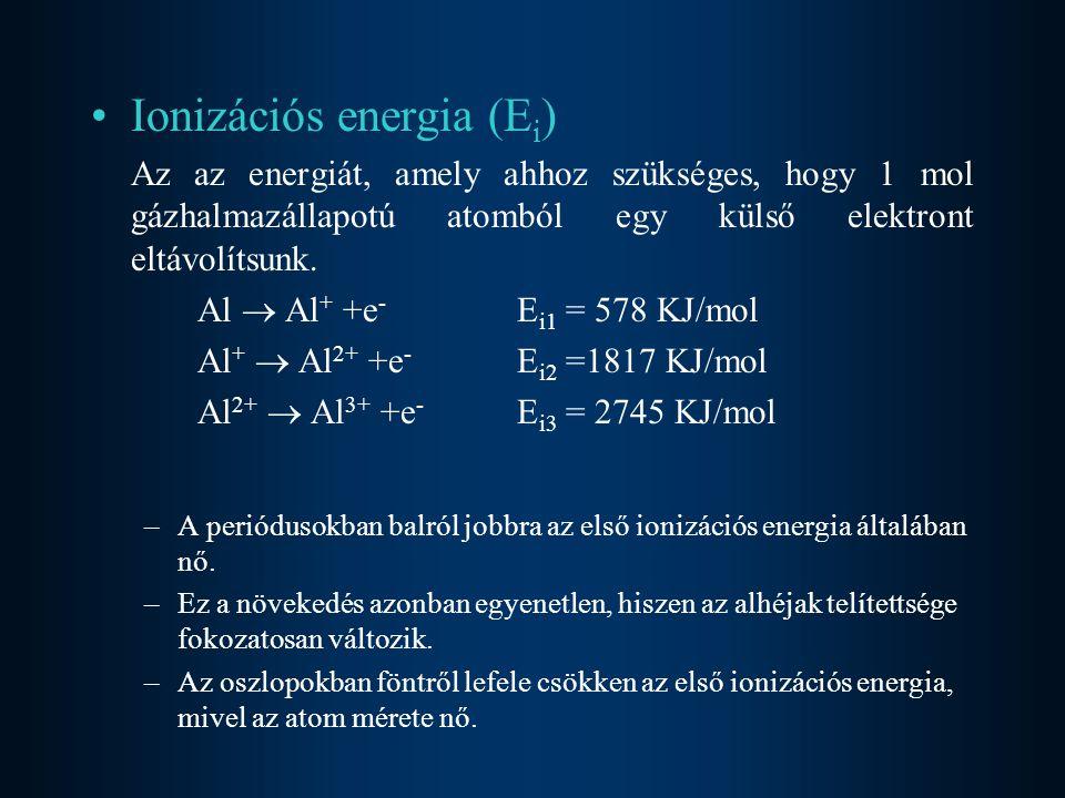 Ionizációs energia (E i ) Az az energiát, amely ahhoz szükséges, hogy 1 mol gázhalmazállapotú atomból egy külső elektront eltávolítsunk.