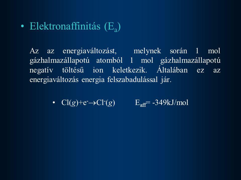 Elektronaffinitás (E a ) Az az energiaváltozást, melynek során 1 mol gázhalmazállapotú atomból 1 mol gázhalmazállapotú negatív töltésű ion keletkezik.