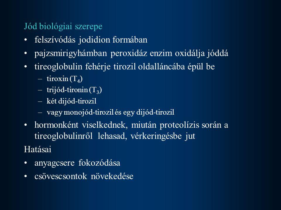jódhiány esetén (hipotireózis), növekedés, szellemi visszamaradottság Basedow-kór (hipertireózis) Strúma, golyva (pajzsmirigy megnagyobbodás) hiper- és hipotireózis esetén is megfigyelhető jódbevitel jódozott só formájában (10 mg NaI/kg NaCl)