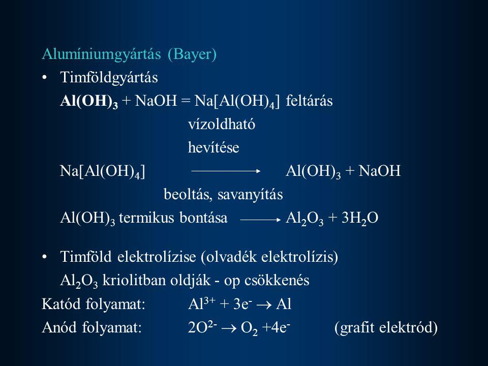 Alumíniumgyártás (Bayer) Timföldgyártás Al(OH) 3 + NaOH = Na[Al(OH) 4 ] feltárás vízoldható hevítése Na[Al(OH) 4 ] Al(OH) 3 + NaOH beoltás, savanyítás