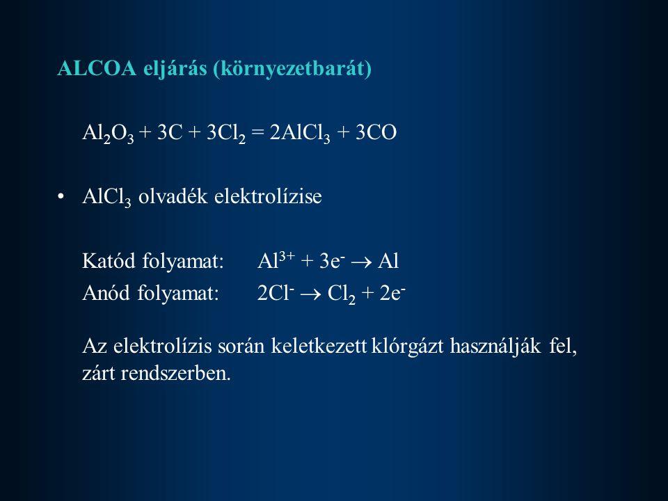 ALCOA eljárás (környezetbarát) Al 2 O 3 + 3C + 3Cl 2 = 2AlCl 3 + 3CO AlCl 3 olvadék elektrolízise Katód folyamat: Al 3+ + 3e -  Al Anód folyamat:2Cl