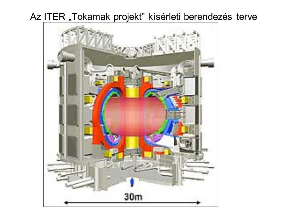"""2006.október 2-9-16-23- Az ITER """"Tokamak projekt kísérleti berendezés terve"""