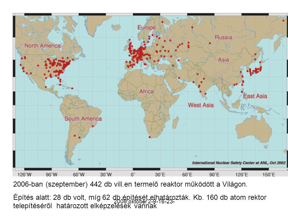 2006.október 2-9-16-23- 2006-ban (szeptember) 442 db vill.en termelő reaktor működött a Világon.