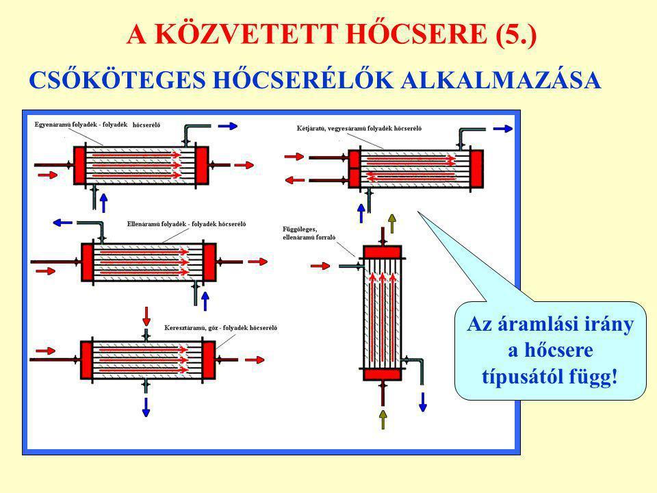 CSŐKÖTEGES HŐCSERÉLŐK ALKALMAZÁSA A KÖZVETETT HŐCSERE (5.) Az áramlási irány a hőcsere típusától függ!