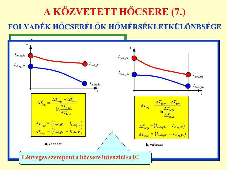 FOLYADÉK HŐCSERÉLŐK HŐMÉRSÉKLETKÜLÖNBSÉGE A KÖZVETETT HŐCSERE (7.) Ideális esetben a hő- mérséklet változás egyenletes és állandó. Valóságos hőcserélő