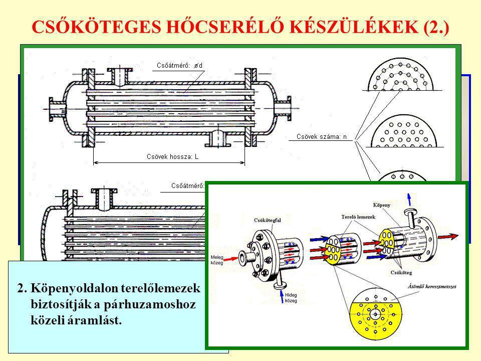 CSŐKÖTEGES HŐCSERÉLŐ KÉSZÜLÉKEK (2.) 1. A csövek osztása körkörös, négyzetes, vagy hatszögletű lehet 2. Köpenyoldalon terelőlemezek biztosítják a párh
