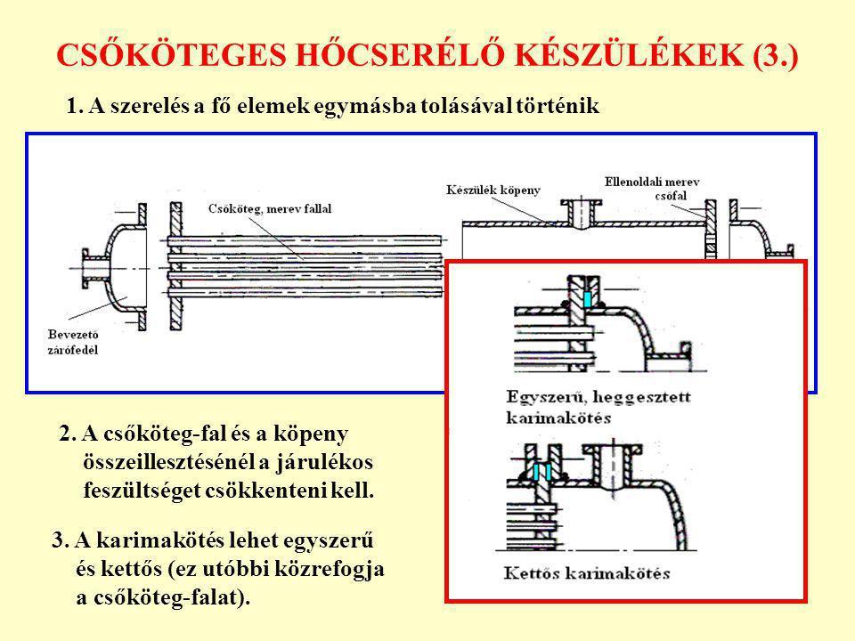 CSŐKÖTEGES HŐCSERÉLŐ KÉSZÜLÉKEK (3.) 1. A szerelés a fő elemek egymásba tolásával történik 2. A csőköteg-fal és a köpeny összeillesztésénél a járuléko