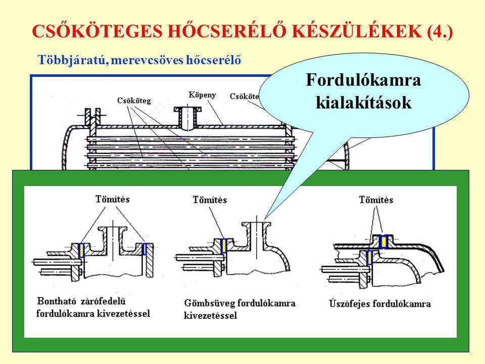 CSŐKÖTEGES HŐCSERÉLŐ KÉSZÜLÉKEK (4.) Többjáratú, merevcsöves hőcserélő Fordulókamra kialakítások