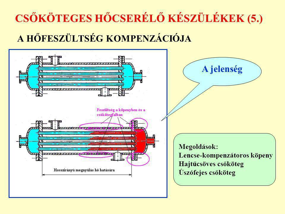CSŐKÖTEGES HŐCSERÉLŐ KÉSZÜLÉKEK (5.) A HŐFESZÜLTSÉG KOMPENZÁCIÓJA A jelenség Megoldások: Lencse-kompenzátoros köpeny Hajtűcsöves csőköteg Úszófejes csőköteg