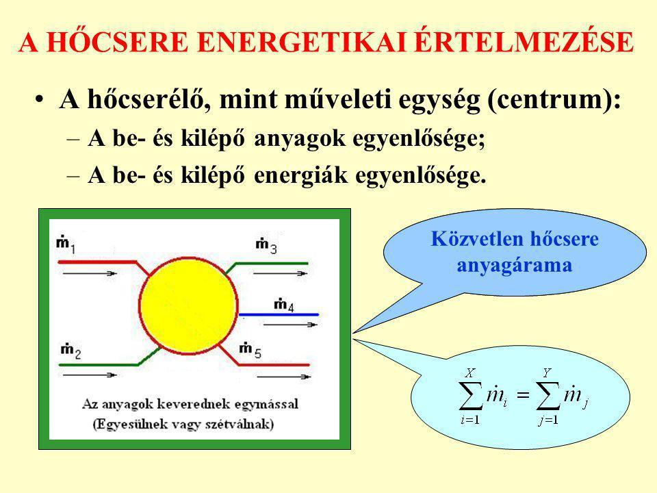 A HŐCSERE ENERGETIKAI ÉRTELMEZÉSE A hőcserélő, mint műveleti egység (centrum): –A be- és kilépő anyagok egyenlősége; –A be- és kilépő energiák egyenlősége.