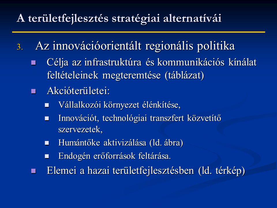 A területfejlesztés stratégiai alternatívái 3.