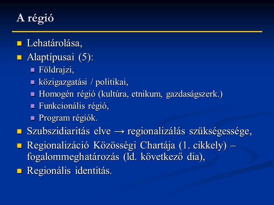 A régió Lehatárolása, Lehatárolása, Alaptípusai (5): Alaptípusai (5): Földrajzi, Földrajzi, közigazgatási / politikai, közigazgatási / politikai, Homogén régió (kultúra, etnikum, gazdaságszerk.) Homogén régió (kultúra, etnikum, gazdaságszerk.) Funkcionális régió, Funkcionális régió, Program régiók.