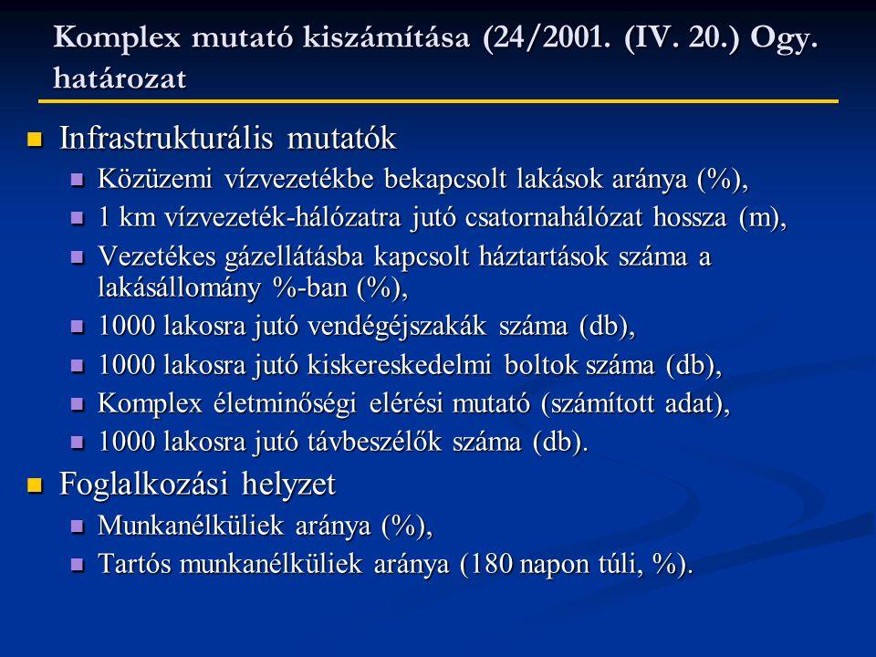 Komplex mutató kiszámítása (24/2001.(IV. 20.) Ogy.