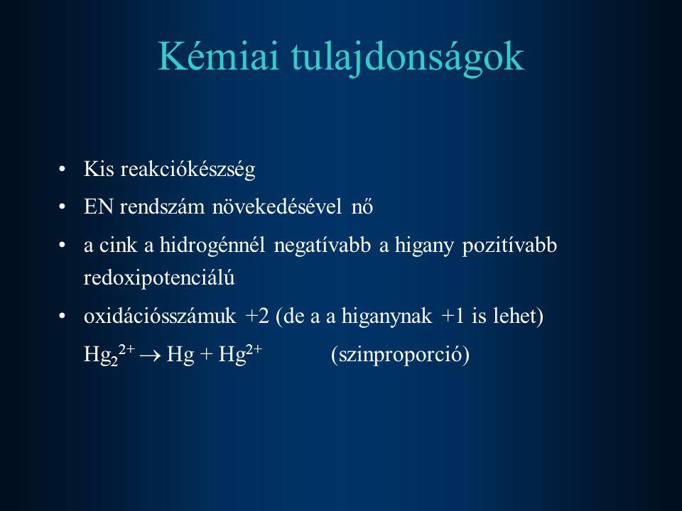 Kémiai tulajdonságok Kis reakciókészség EN rendszám növekedésével nő a cink a hidrogénnél negatívabb a higany pozitívabb redoxipotenciálú oxidációsszámuk +2 (de a a higanynak +1 is lehet) Hg 2 2+  Hg + Hg 2+ (szinproporció)