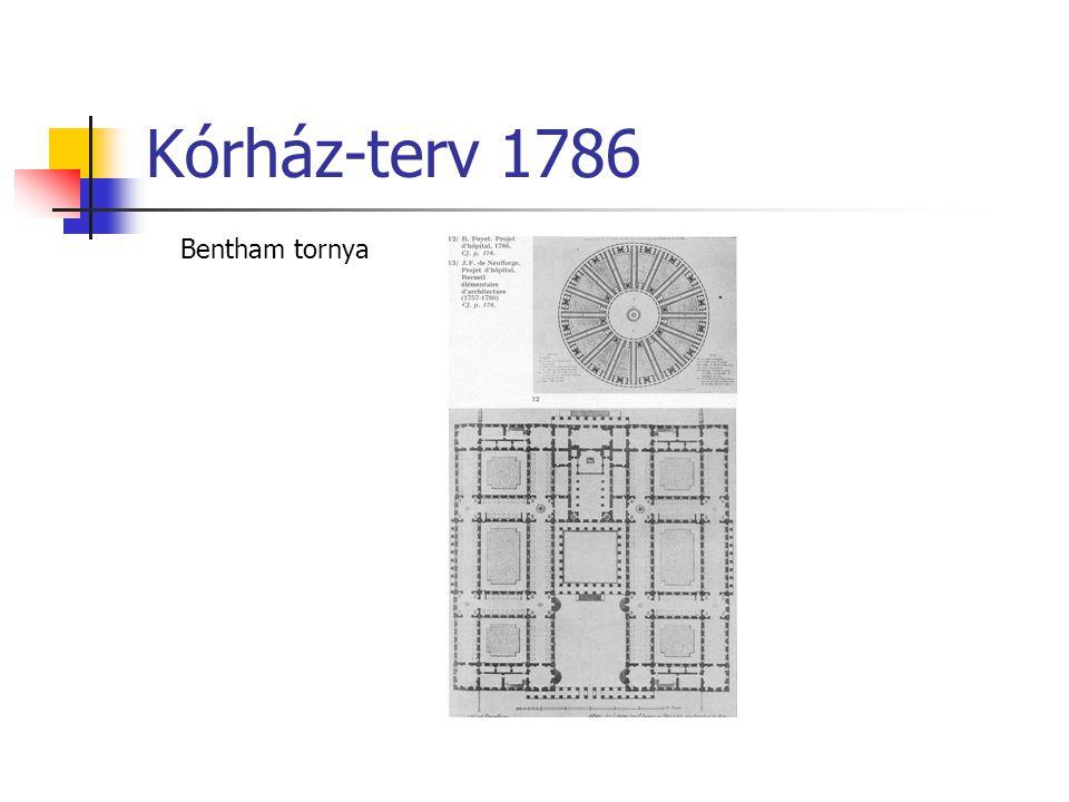 Kórház-terv 1786 Bentham tornya