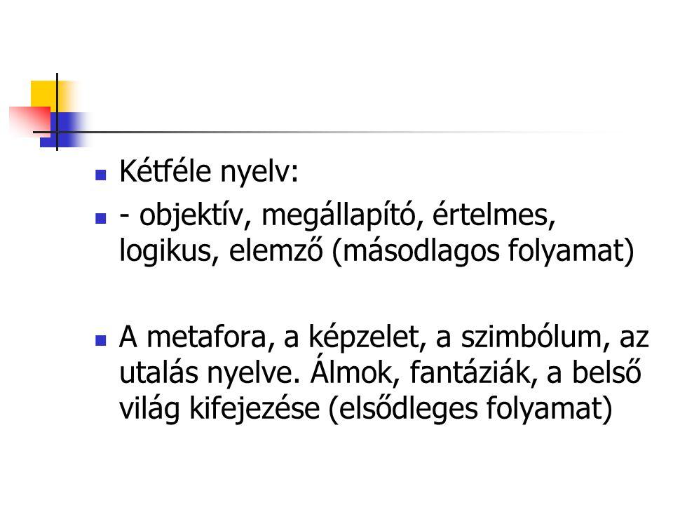 Tematika, II.