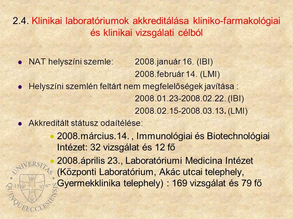 2.4. Klinikai laboratóriumok akkreditálása kliniko-farmakológiai és klinikai vizsgálati célból NAT helyszíni szemle: 2008.január 16. (IBI) 2008.februá