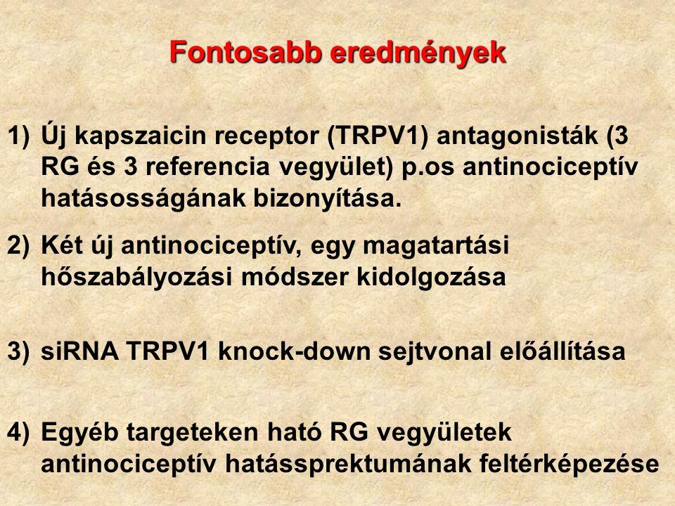 Fontosabb eredmények 1)Új kapszaicin receptor (TRPV1) antagonisták (3 RG és 3 referencia vegyület) p.os antinociceptív hatásosságának bizonyítása. 2)K