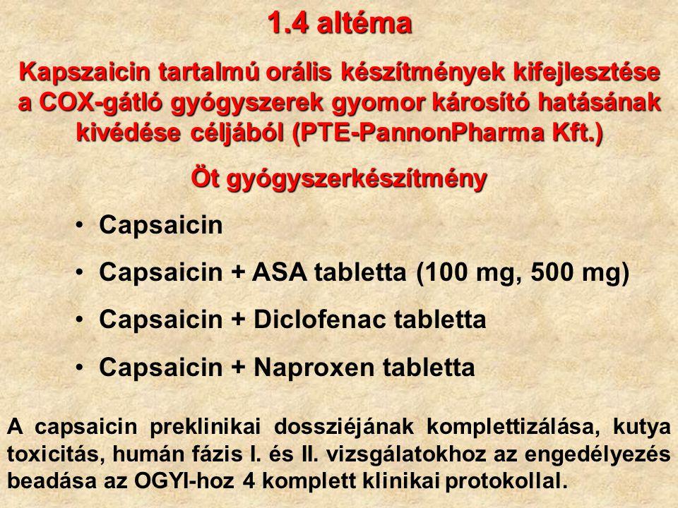 1.4 altéma Kapszaicin tartalmú orális készítmények kifejlesztése a COX-gátló gyógyszerek gyomor károsító hatásának kivédése céljából (PTE-PannonPharma