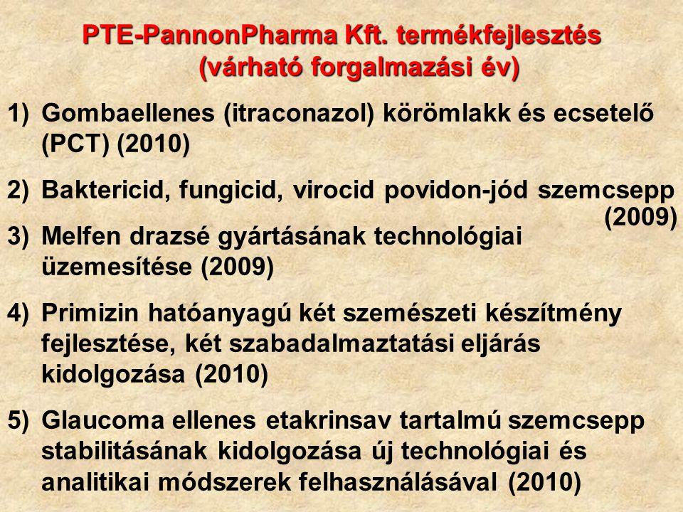 PTE-PannonPharma Kft. termékfejlesztés (várható forgalmazási év) 1)Gombaellenes (itraconazol) körömlakk és ecsetelő (PCT) (2010) 2)Baktericid, fungici