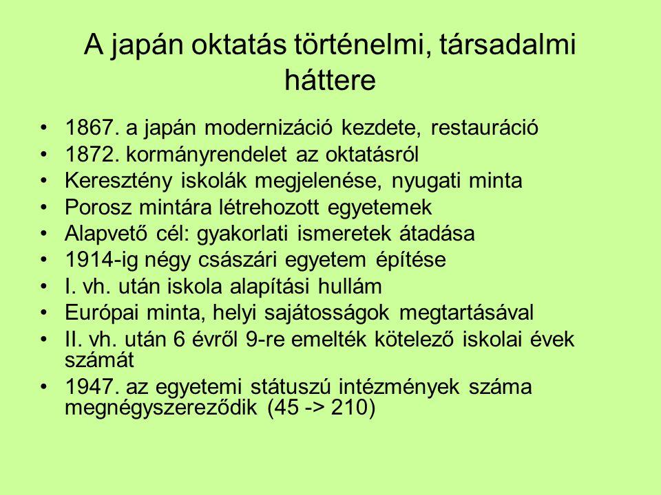 A japán oktatás történelmi, társadalmi háttere 1867.
