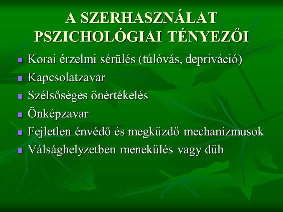 A SZERHASZNÁLAT PSZICHOLÓGIAI TÉNYEZŐI Korai érzelmi sérülés (túlóvás, depriváció) Korai érzelmi sérülés (túlóvás, depriváció) Kapcsolatzavar Kapcsola