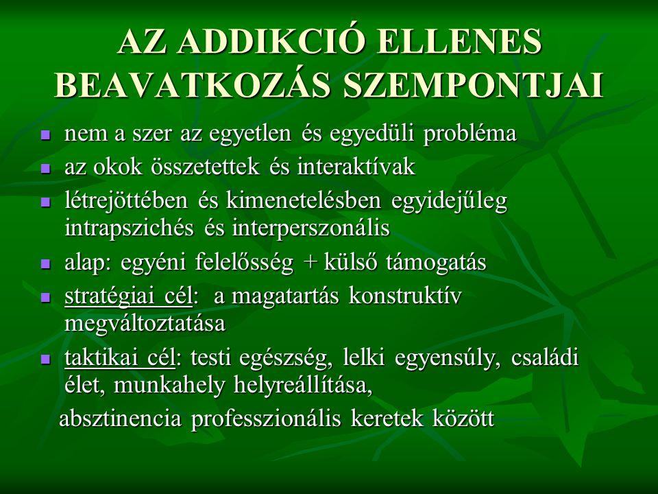 ALKOHOLBETEGSÉG HEVENY ALKOHOLMÉRGEZÉS: HEVENY ALKOHOLMÉRGEZÉS: SZOKVÁNYOS RÉSZEGSÉG KÓROS RÉSZEGSÉG KRÓNIKUS ALHOHOLMÉRGEZÉS: KRÓNIKUS ALHOHOLMÉRGEZÉS:PSZICHÓZISOKSZEMÉLYISÉGVÁLTOZÁSELBUTULÁS MEGVONÁSOS TÜNETCSOPORTOK: (DELIRIUM TREMENS, KORZAKOV SZINDRÓMA)