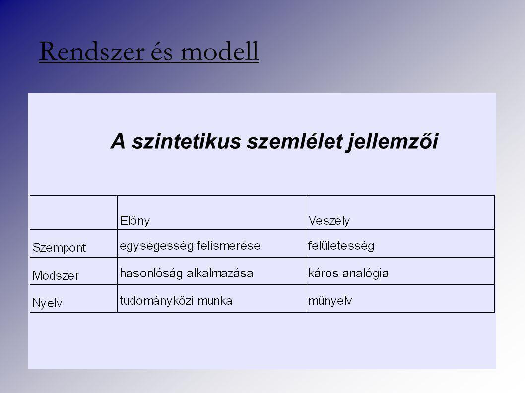 A szintetikus szemlélet jellemzői Rendszer és modell